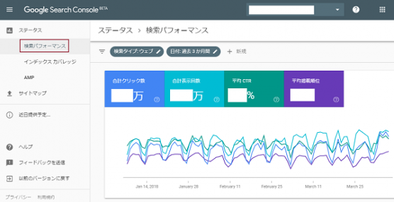 SearchConsole検索パフォーマンス画面