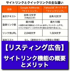 【リスティング広告】サイトリンク機能の概要とメリット
