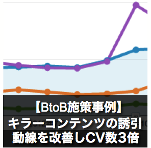 BtoB施策事例キラーコンテンツの誘引導線を改善しCV数3倍