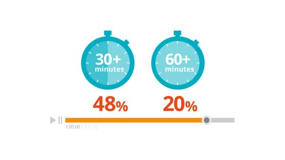 BtoBデジタルマーケティング調査2014年