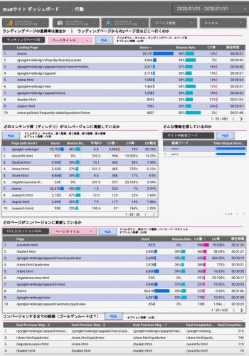 データポータル _BtoBサイトのダッシュボード3