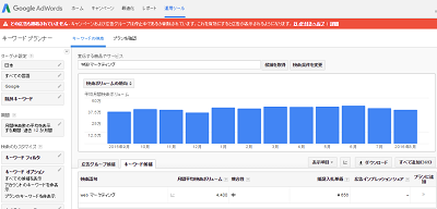 GoogleAdWords_キーワードプランナー
